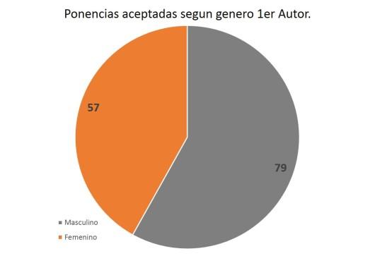 graf4